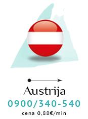 https://www.tvojastrolog.com/wp-content/uploads/2019/02/austrija.jpg