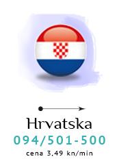 https://www.tvojastrolog.com/wp-content/uploads/2019/02/hrvatska.jpg